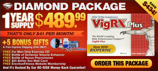VigRX Plus Price List